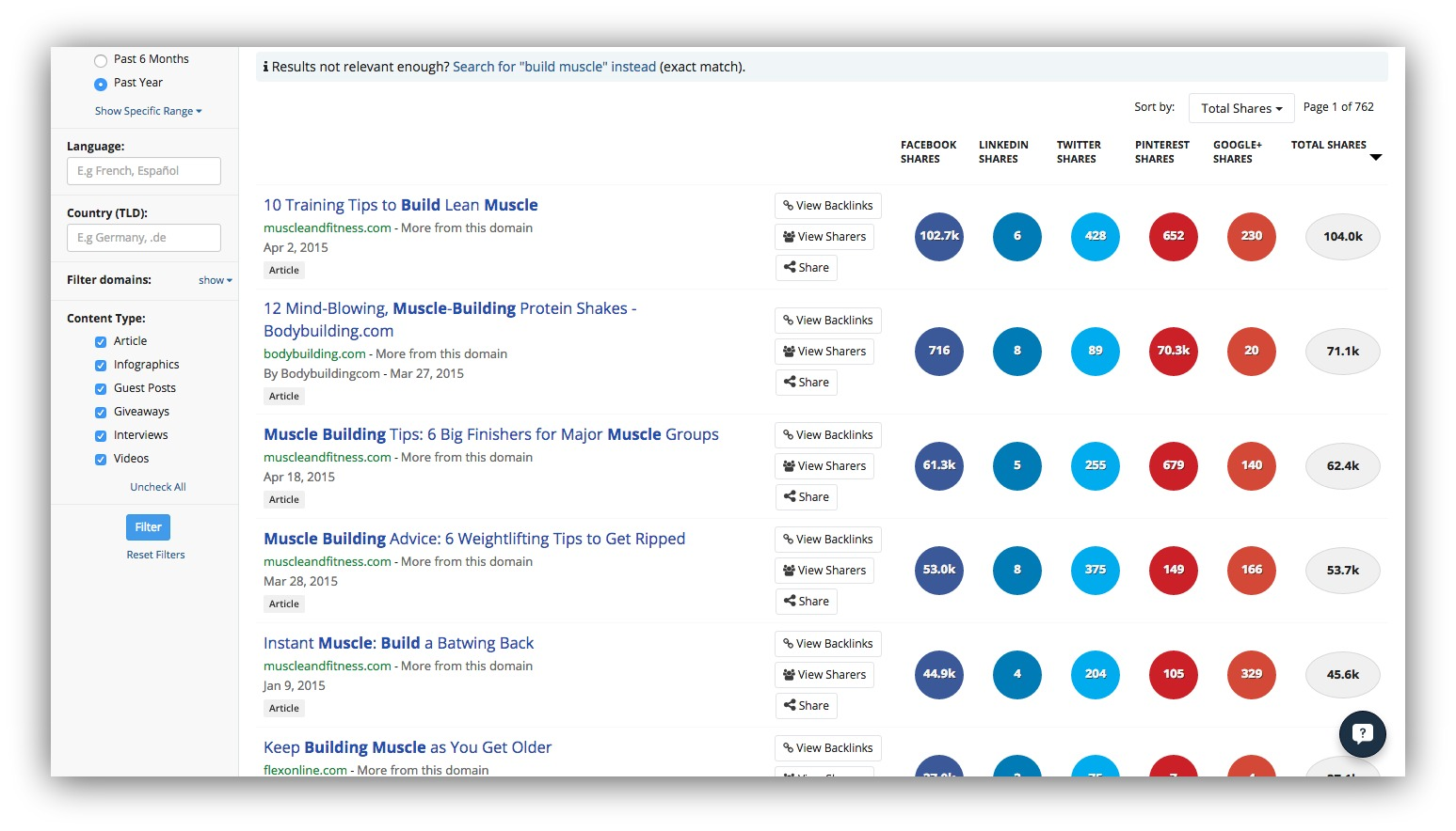 Screenshot of buzzsumo results for a search about building muscle