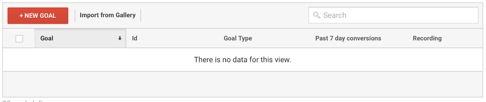 Guild for set up a lead capture goal in google analytics -new goal