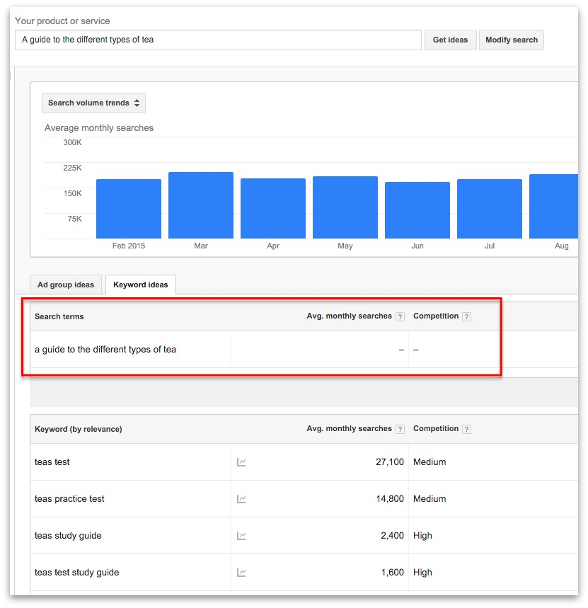 Screenshot showing the google keyword planner