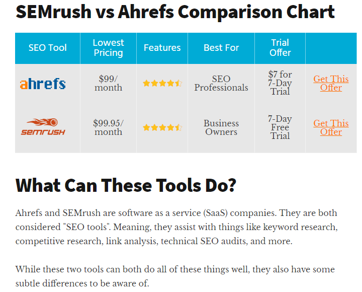 Screenshot of SEMrush vs Ahrefs Comparison Chart