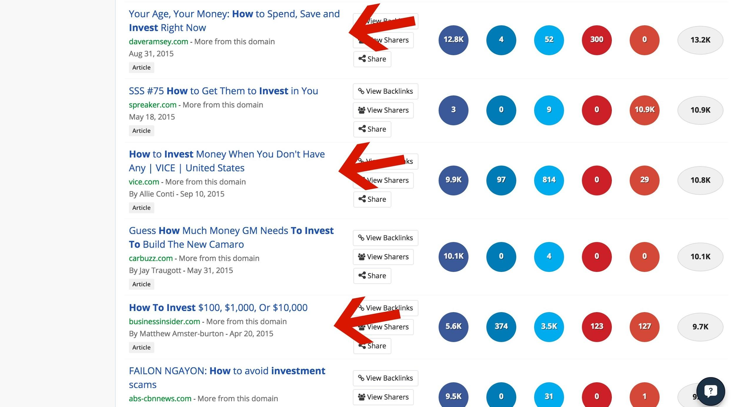 Screenshot of buzzsumo results about investing