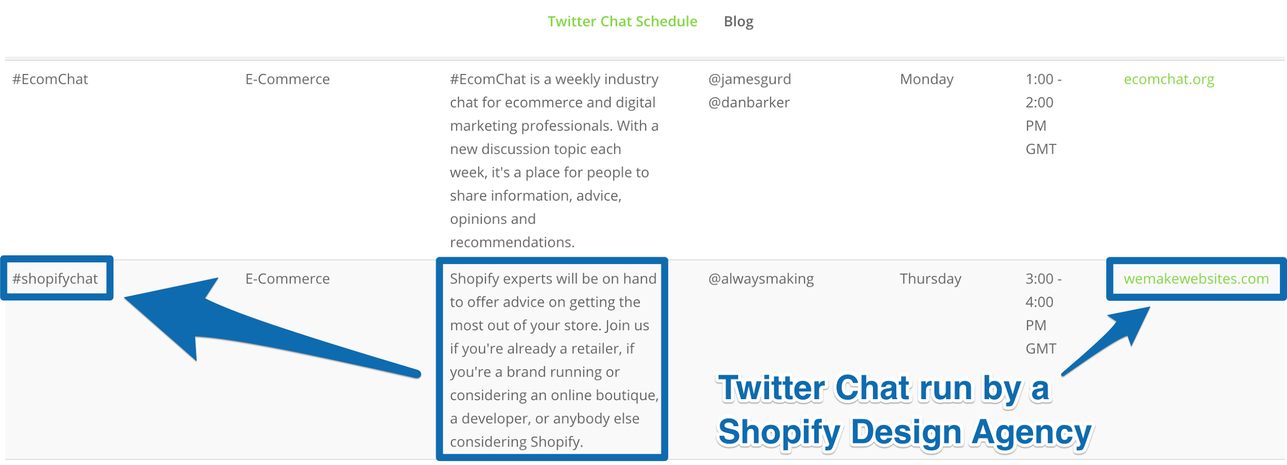 Screenshot showing how Spotify utilizes Twitter chat