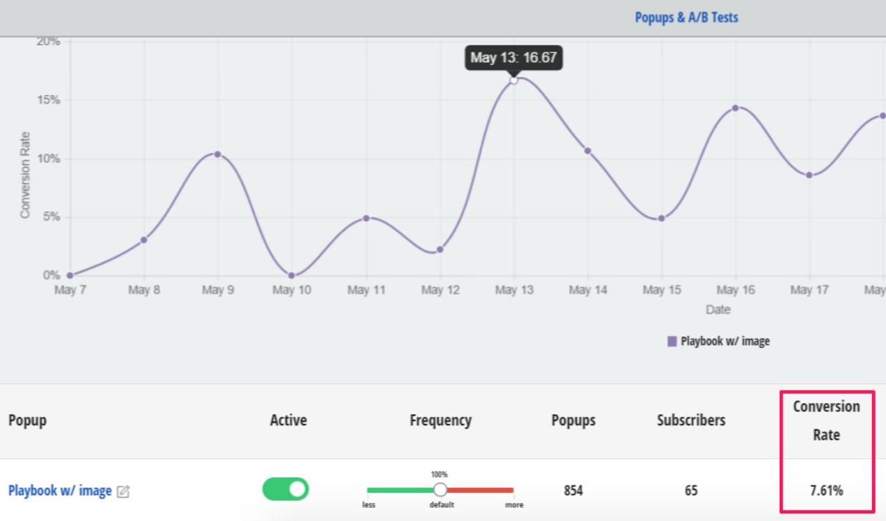 Screenshot showing Sumo conversion stats