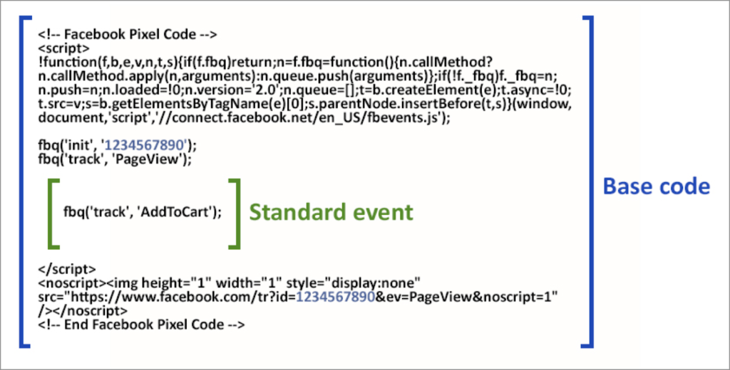 Screenshot showing Facebook Pixel code