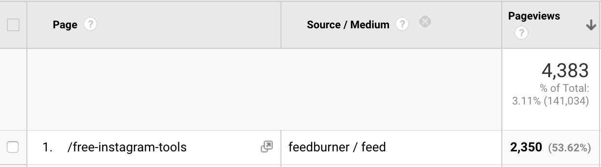 Screenshot of mailing list referrer stats