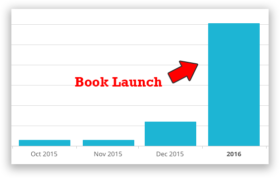 book launch subscribers