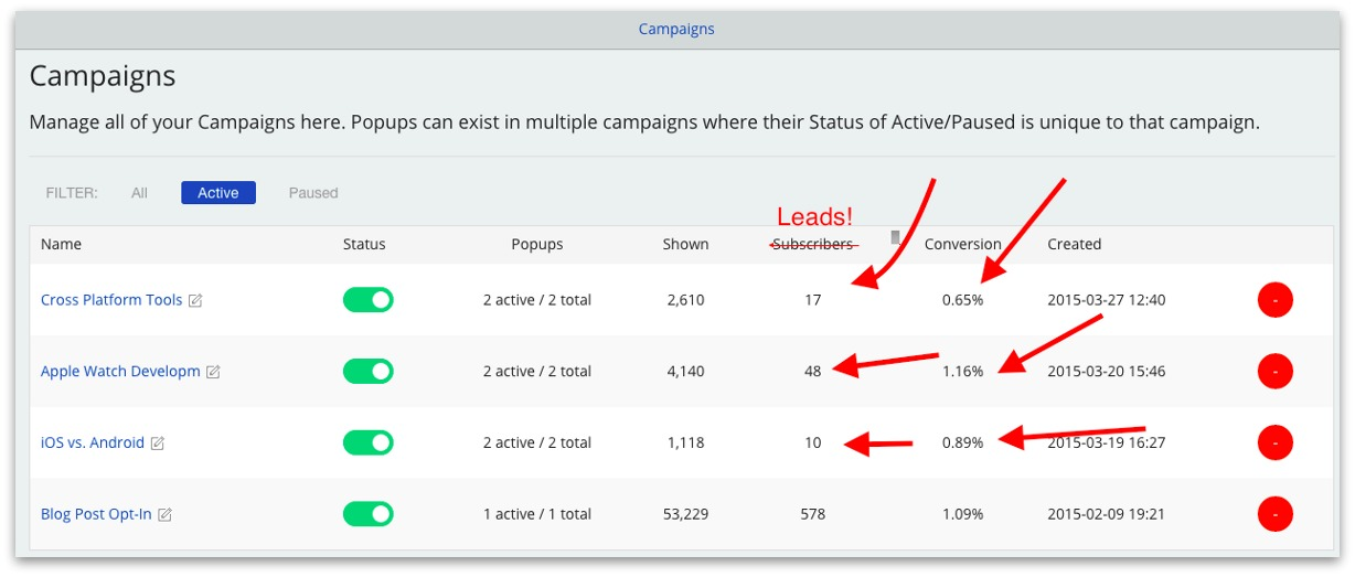 manage campaigns sumo list builder