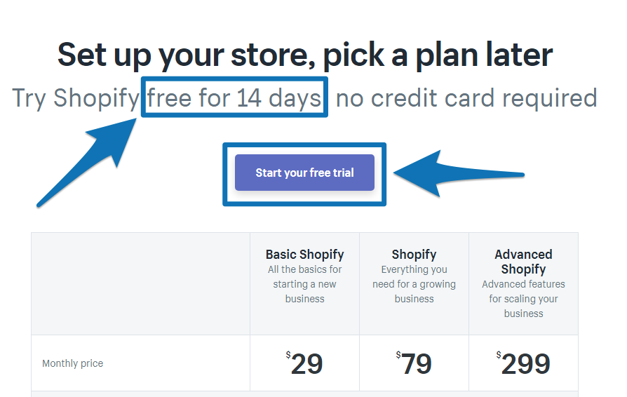 Screenshot showing the 14 day trial option on a CTA on shopify