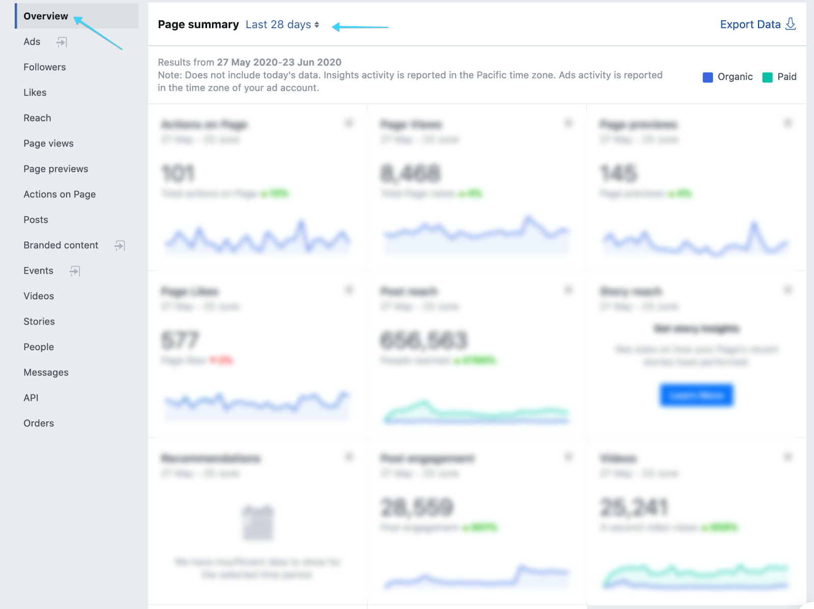 Facebook overview by last 28 days