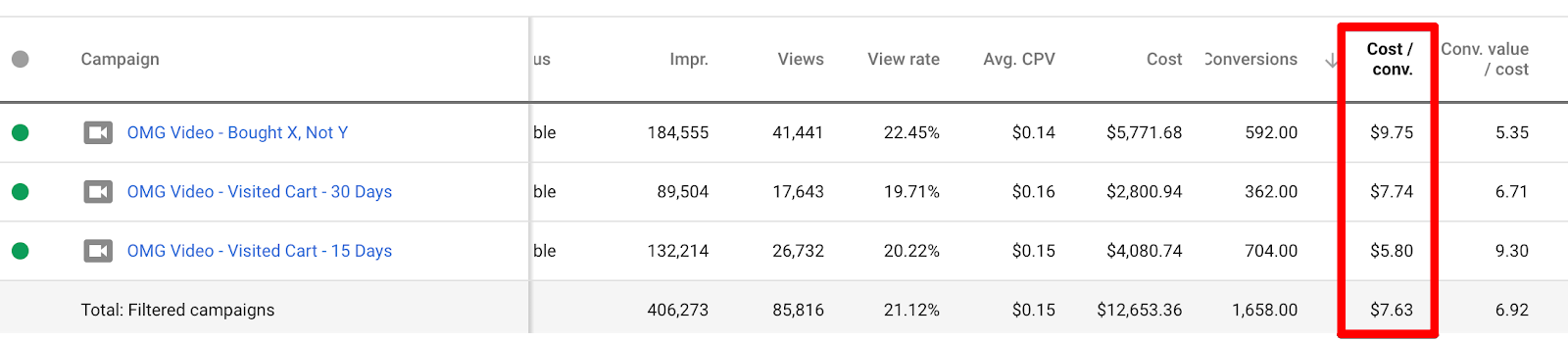 Screenshot showing conversion stats for youtube ads