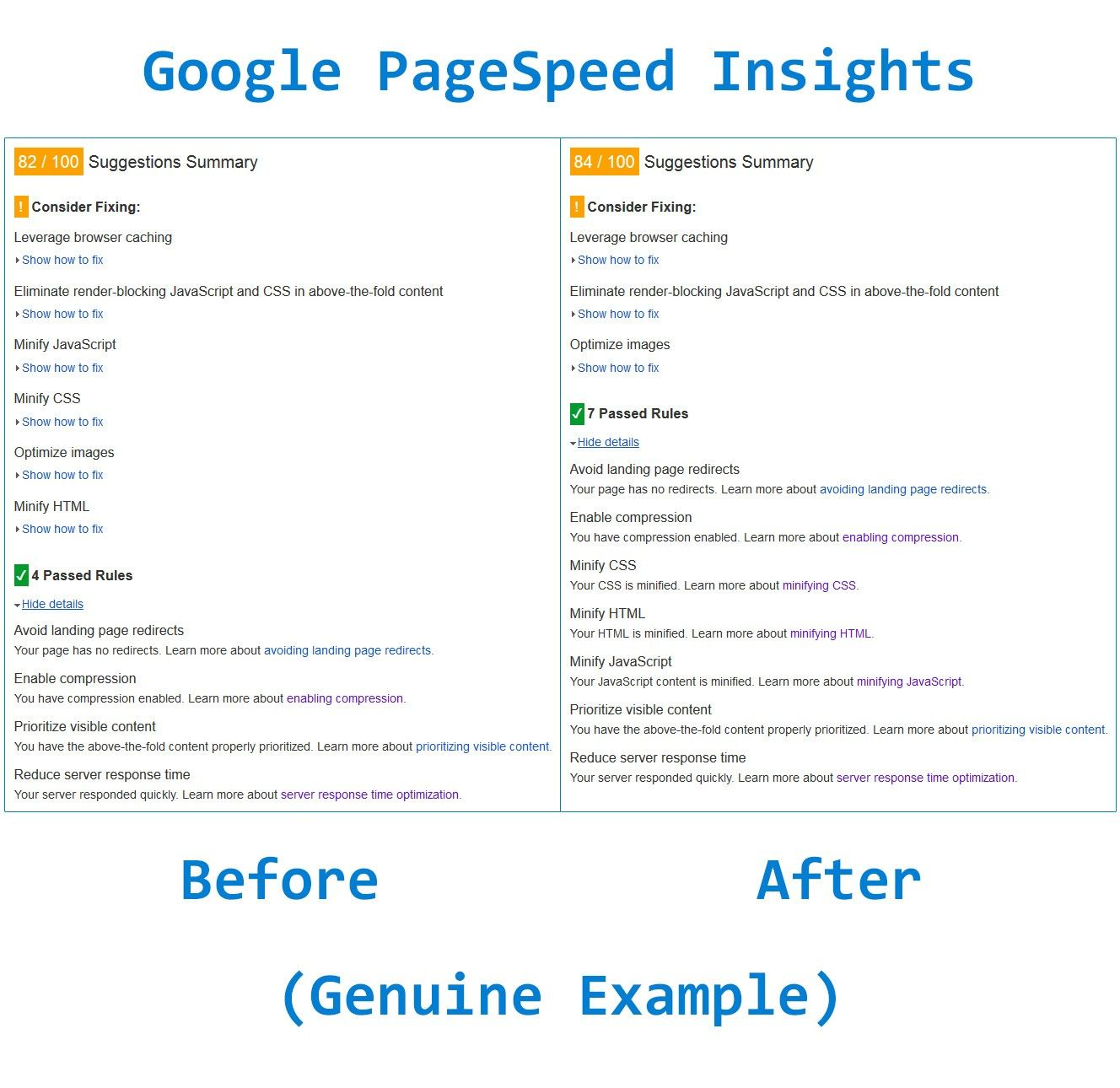 Screenshot showing before-after for google pagespeed insights