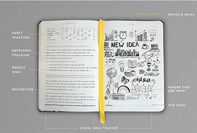 Kickstarter là gì