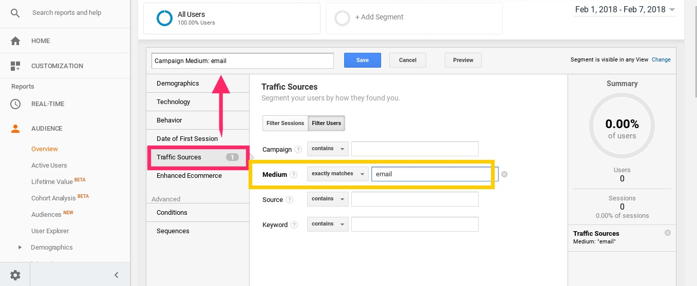 Screenshot showing traffic sources on google analytics