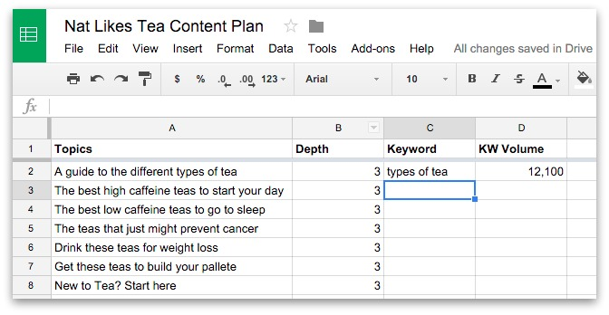Screenshot showing a google spreadsheet about content planning