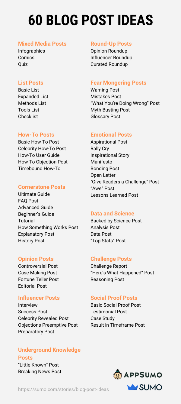 Screenshot of 60 blog post ideas
