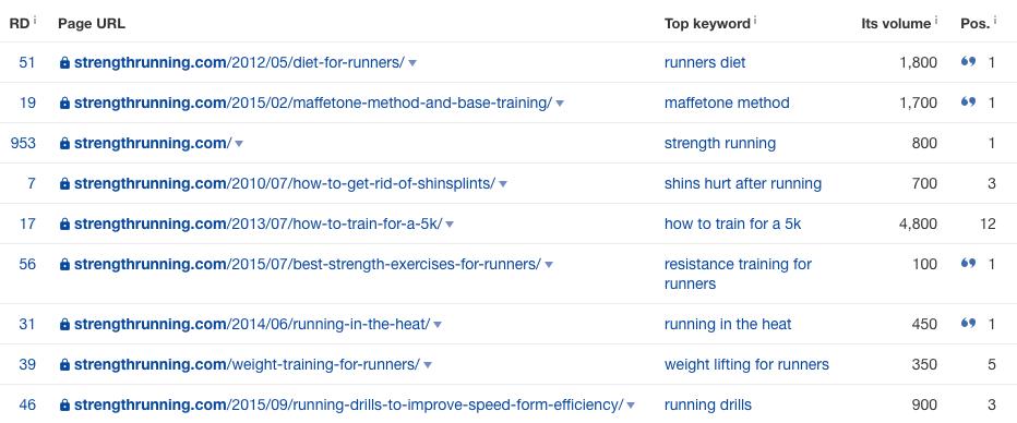 Jason Fitzgerald at Strength Running