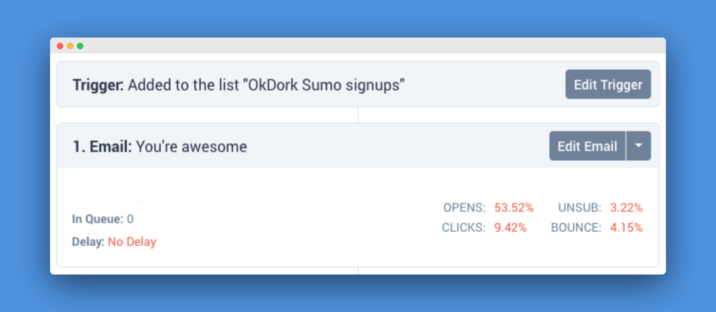 Screenshot of stats from welcome email sent by our Chief Sumo, Noah Kagan, to his OkDork list
