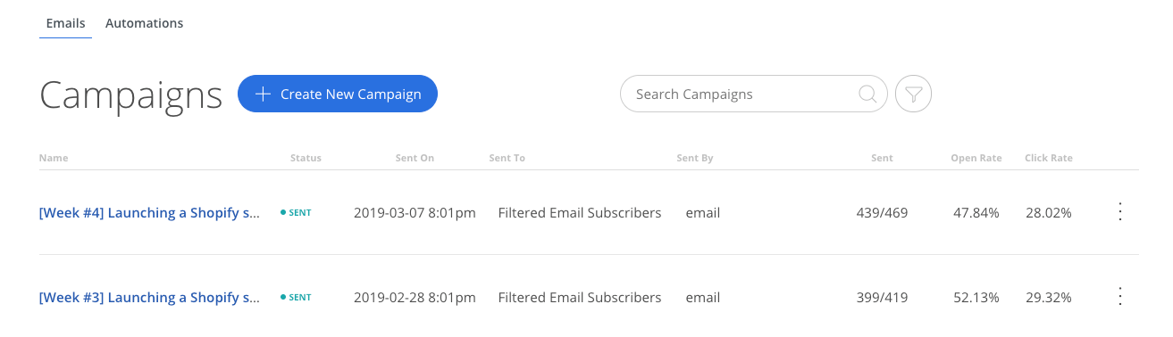 The Complete Guide To Email Open Rates (Plus How To Increase Yours)