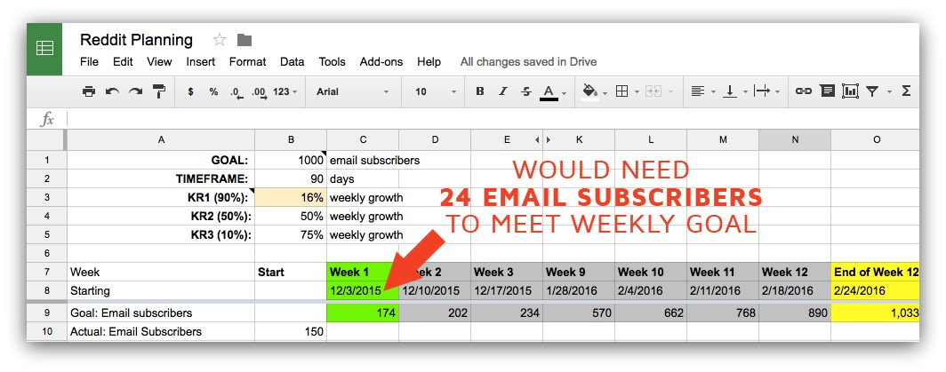 Screenshot of a spreadsheet showing weekly marketing targets