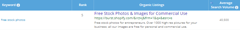 Screenshot showing how a search result links to a shopify url
