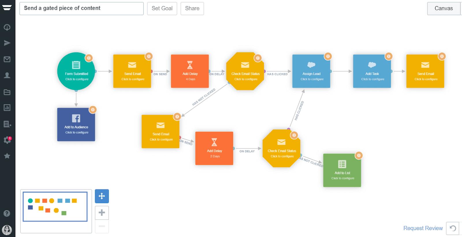 Email Autoresponder Tools: Autopilot