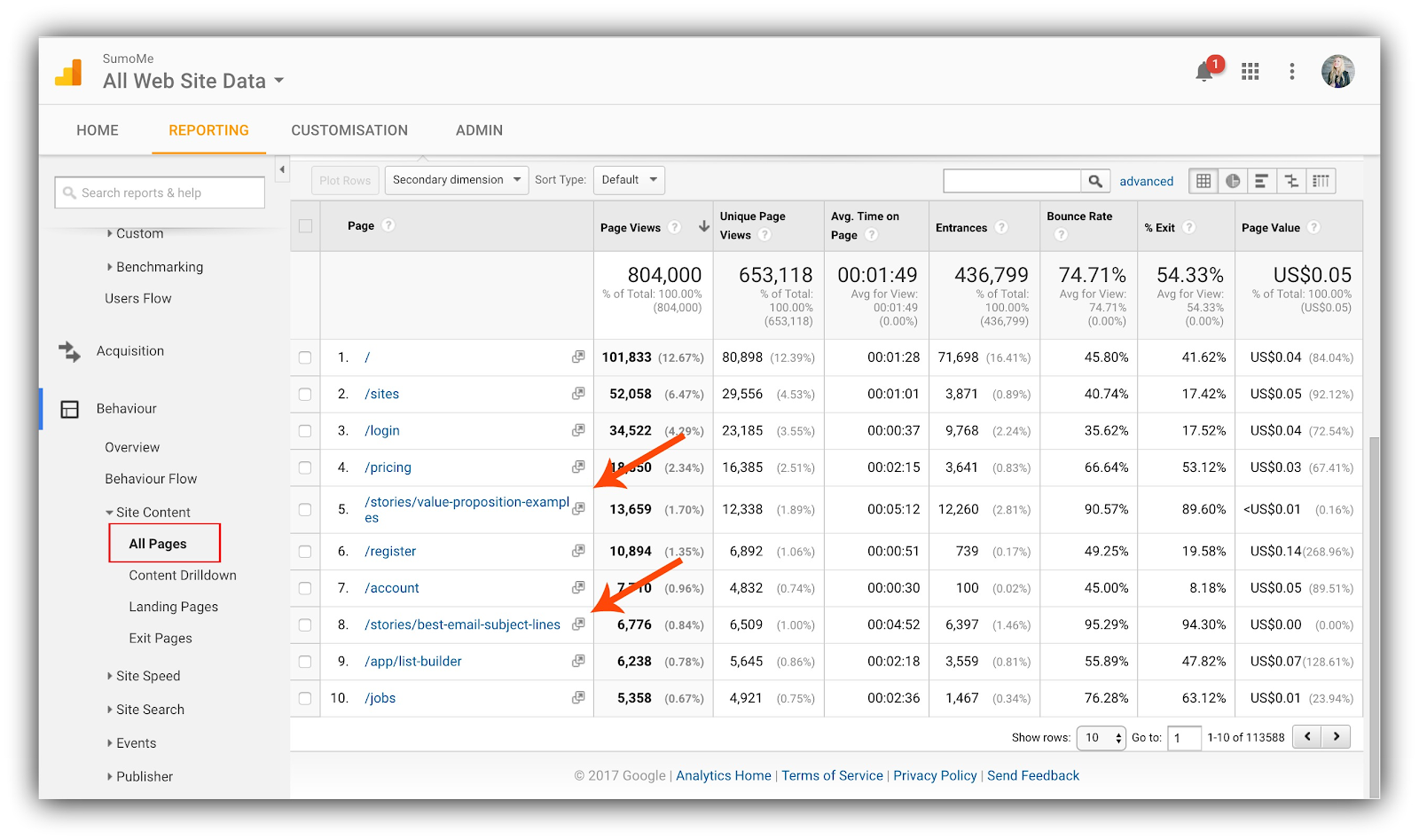 Screenshot showing Google Analytics dashboard