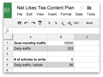 Screenshot showing a google spreadsheet outlining how many articles need to be writtenf or a goal