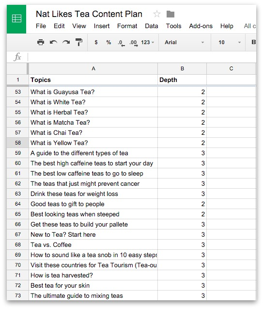 Screenshot showing depth ranking on a google spreadsheet for planning content