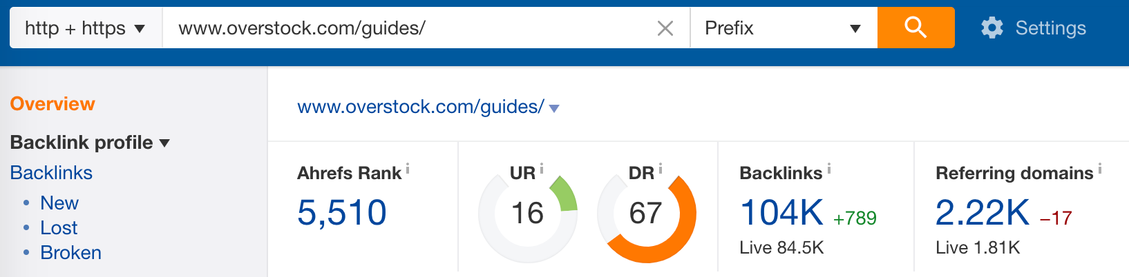 Screenshot showing ahrefs results for a site