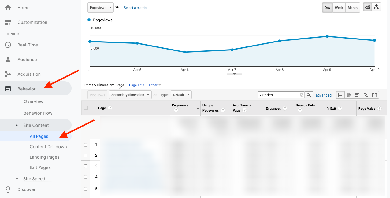 Screenshot of steps to view traffic of each website page in Google Analytics