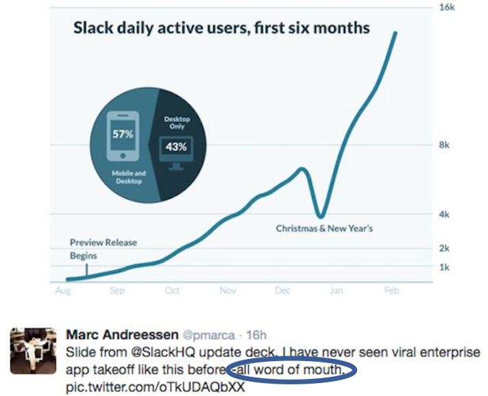 Screenshot showing a twitter post about slack