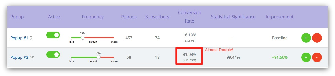 Double conversion rate Sumo