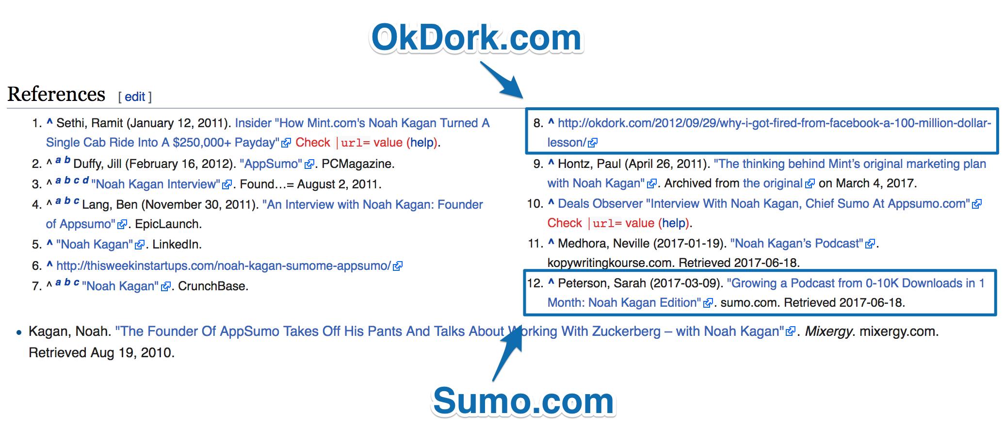 Screenshot showing okdork.com and sumo.com being futured on wikipedia references