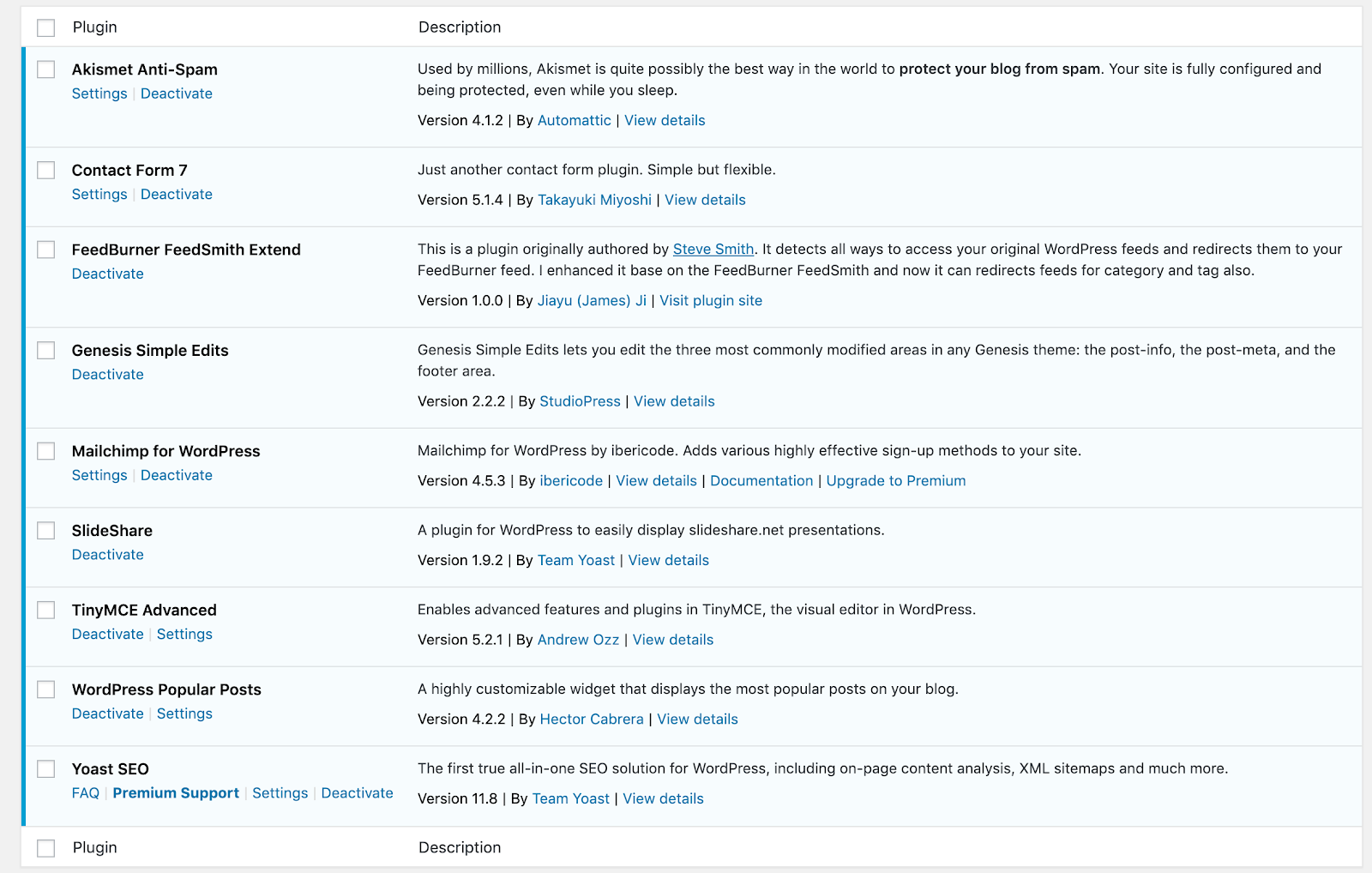 Screenshot of WordPress plugins