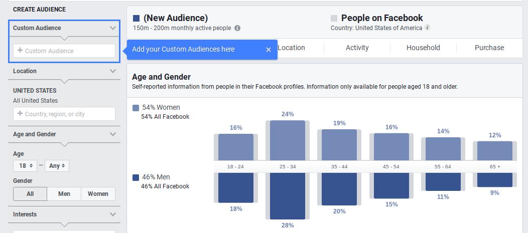 Screenshot showing facebook audience demographics