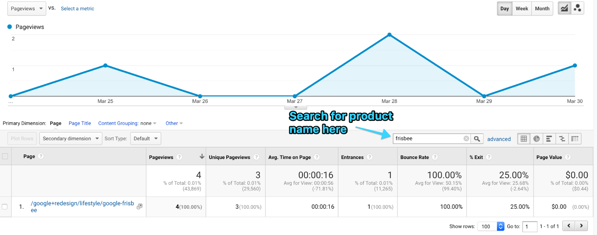 Measure Product page views tracked in Google Analytics
