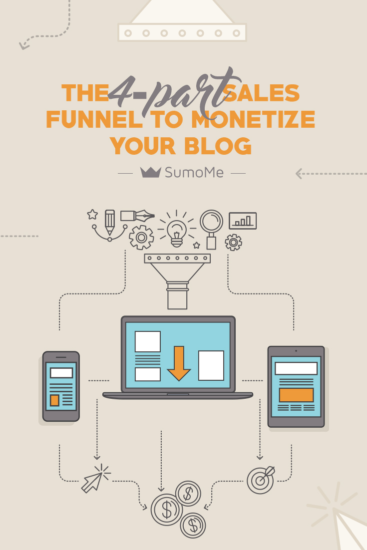 sales funnel blog