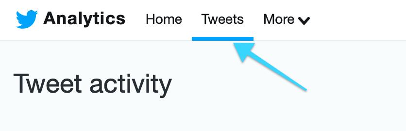 Tweets analytics button