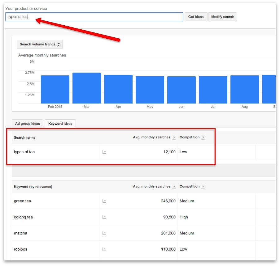 Screenshot showing keyword search results on the keyword planner