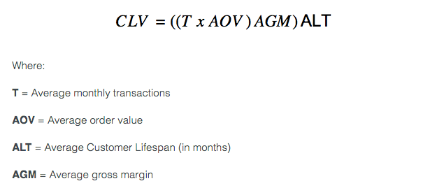 Screenshot showing how to calculate CLV