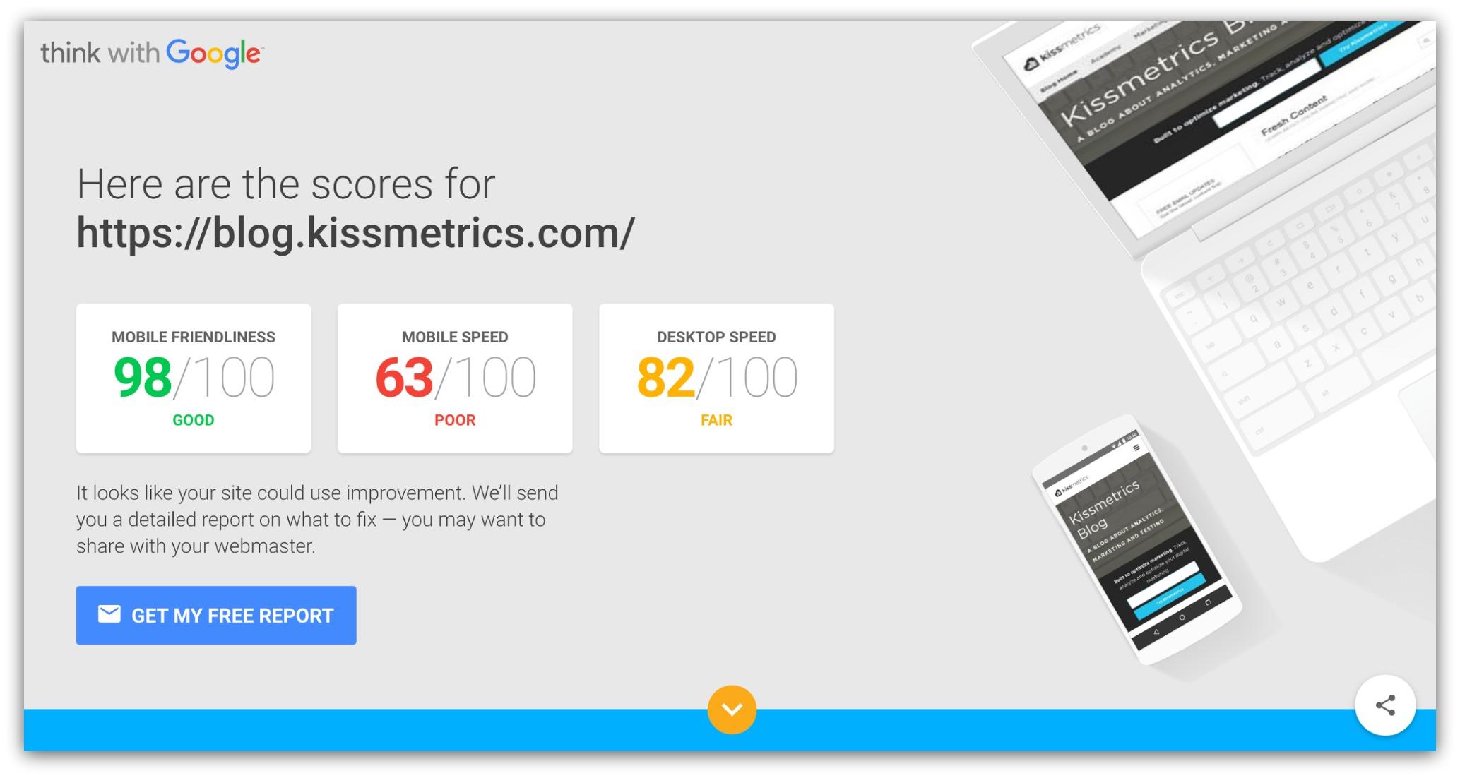 Kissmetrics Speed Score