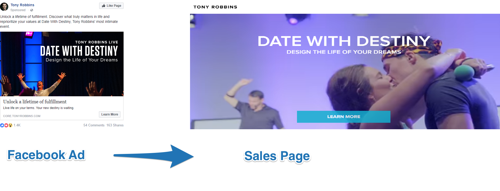 Screenshot showing a facebook post and a sales page by tony robbins