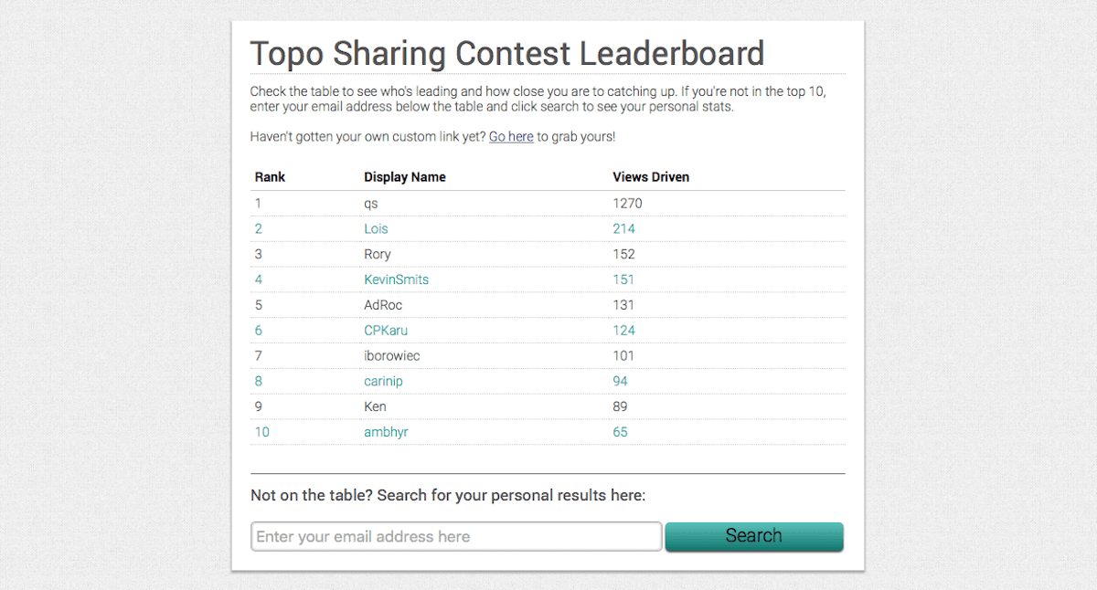 Screenshot of the leaderboards for a sharing contest by Topo