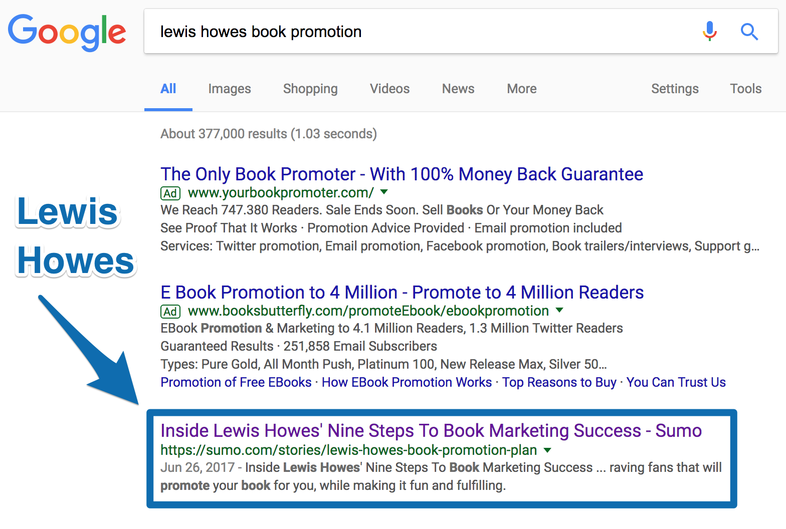 Screenshot showing the Sumo google search result for Lewis Howes book promotion