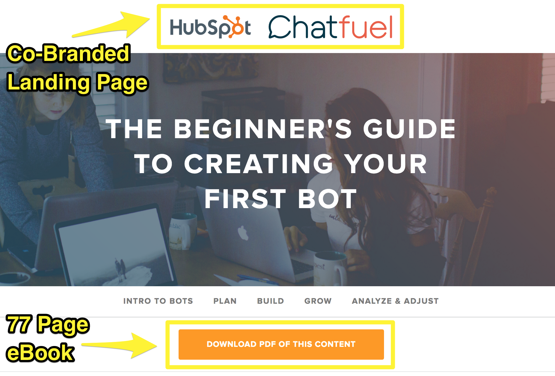 Screenshot showing a joint article between hubspot and chatfuel