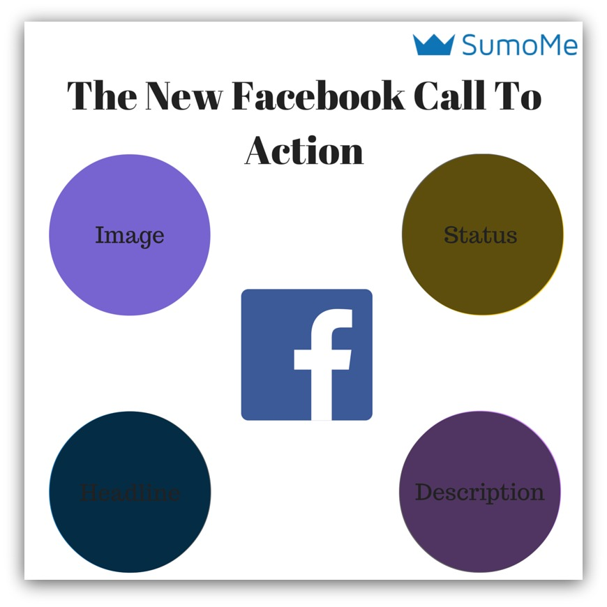 the new facebook call to action sumo