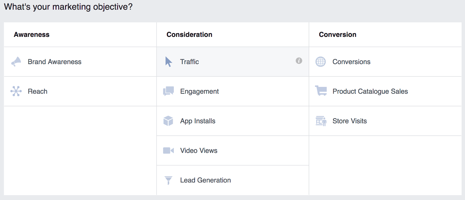 Screenshot showing Facebook ad goal setting