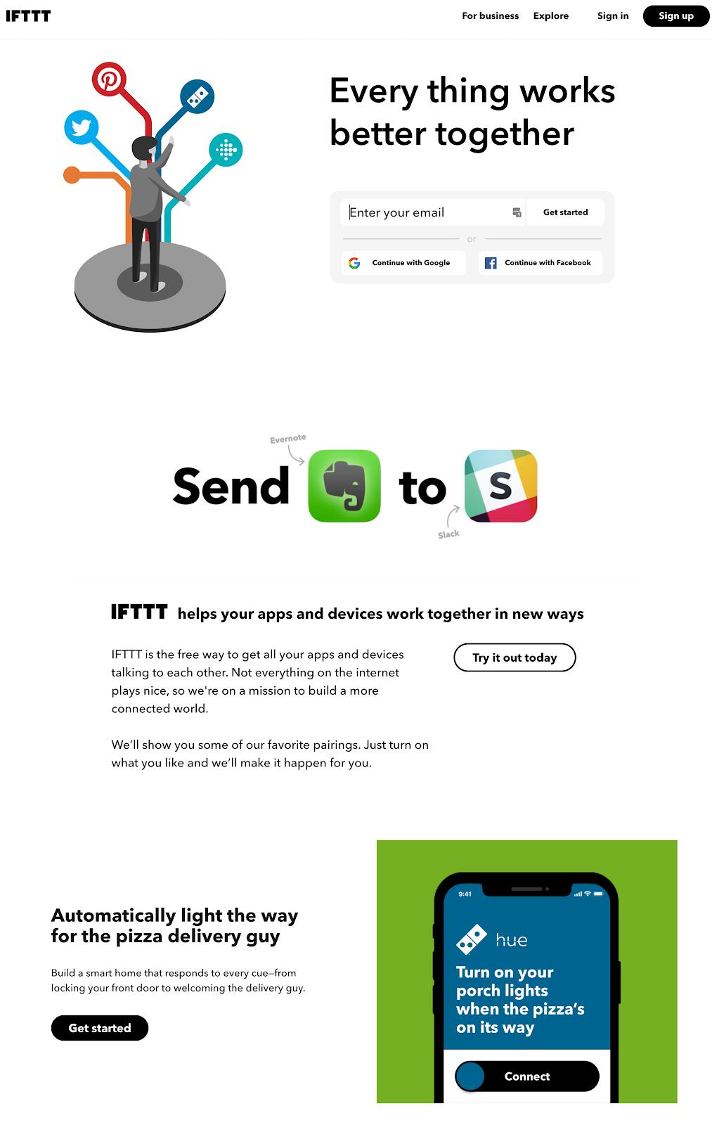 Best Homepages Online - IFTTT