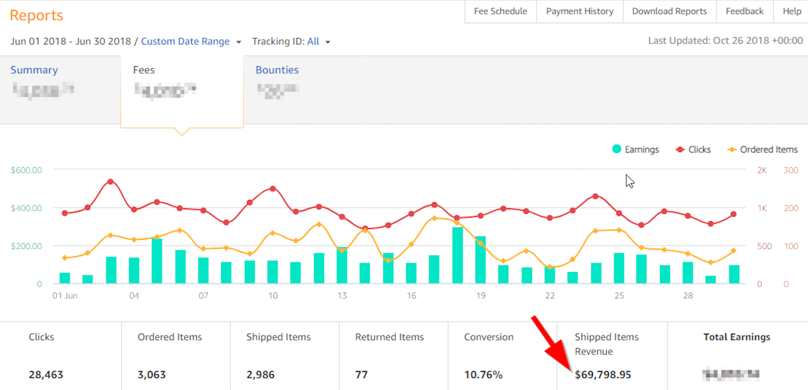 Screenshot showing Google Analytics