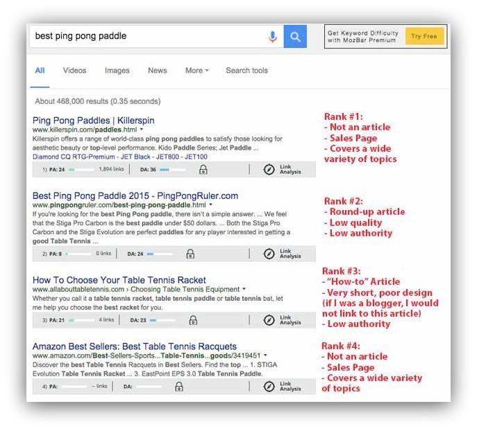 content publishing